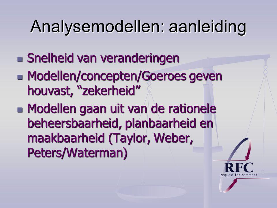 Analysemodellen: aanleiding Snelheid van veranderingen Snelheid van veranderingen Modellen/concepten/Goeroes geven houvast, zekerheid Modellen/concepten/Goeroes geven houvast, zekerheid Modellen gaan uit van de rationele beheersbaarheid, planbaarheid en maakbaarheid (Taylor, Weber, Peters/Waterman) Modellen gaan uit van de rationele beheersbaarheid, planbaarheid en maakbaarheid (Taylor, Weber, Peters/Waterman)