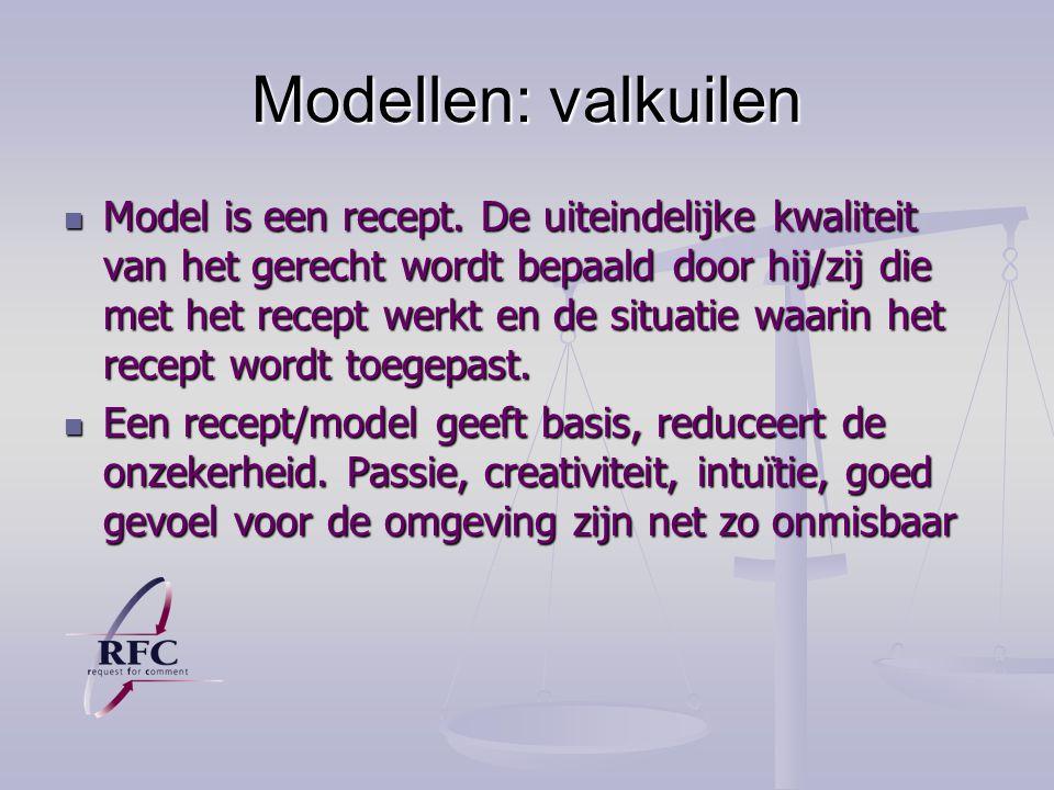 Modellen: valkuilen Model is een recept.