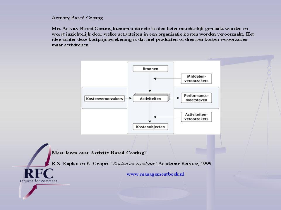 RFC/RFI Voorbeeld van ca. 60 modellen Voorbeeld van ca. 60 modellen Korte toelichting model Korte toelichting model Literatuurverwijzing Literatuurver