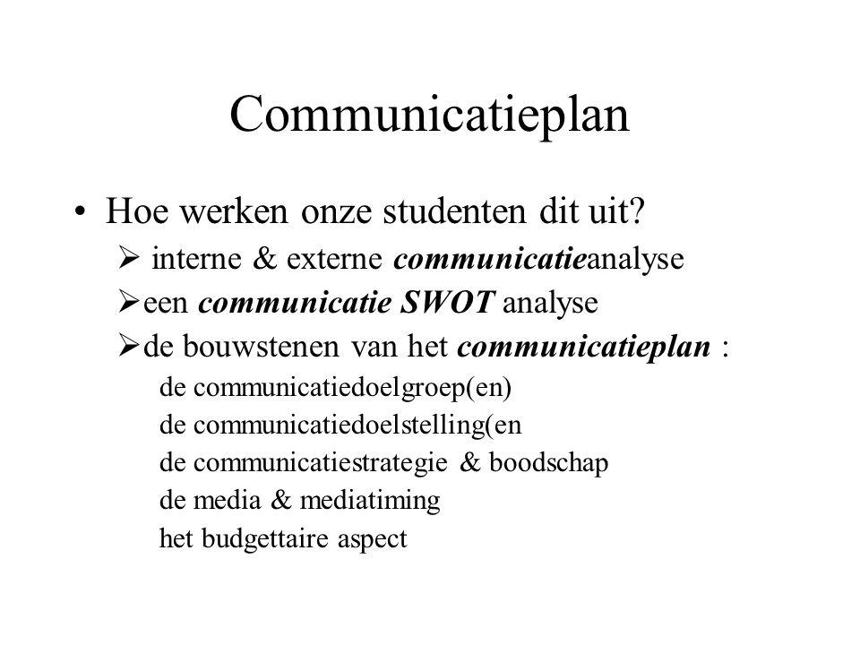 Communicatieplan Hoe werken onze studenten dit uit?  interne & externe communicatieanalyse  een communicatie SWOT analyse  de bouwstenen van het co