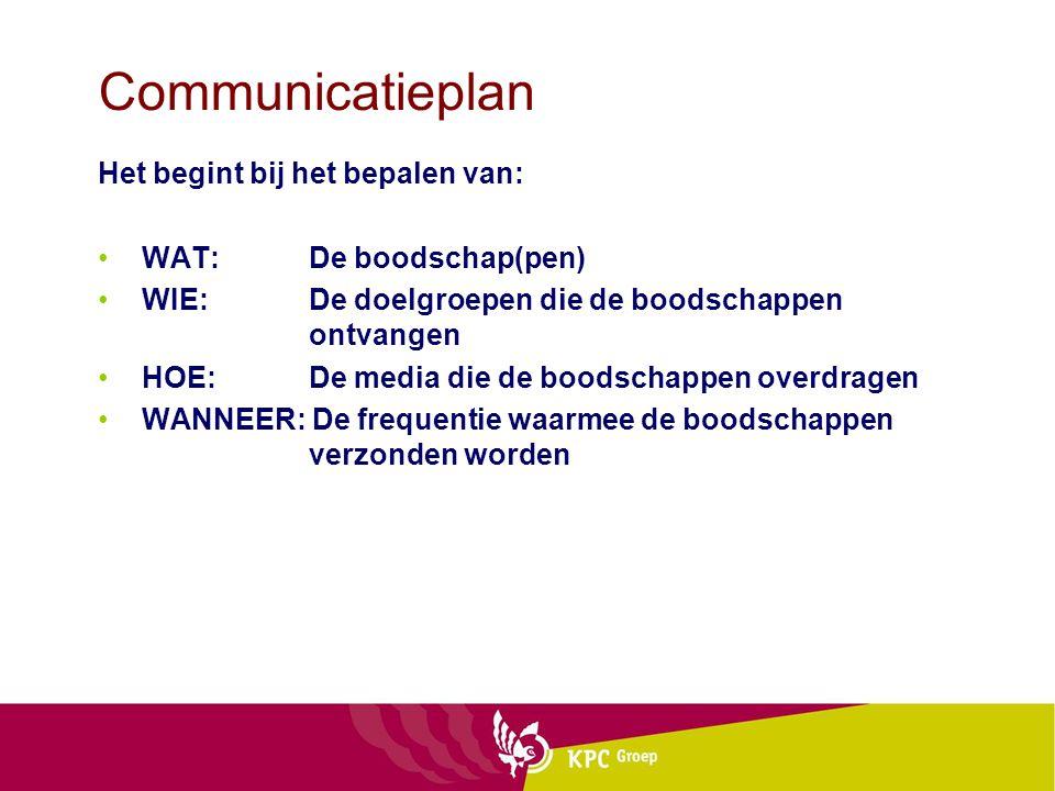 Communicatieplan Het begint bij het bepalen van: WAT: De boodschap(pen) WIE: De doelgroepen die de boodschappen ontvangen HOE: De media die de boodschappen overdragen WANNEER: De frequentie waarmee de boodschappen verzonden worden