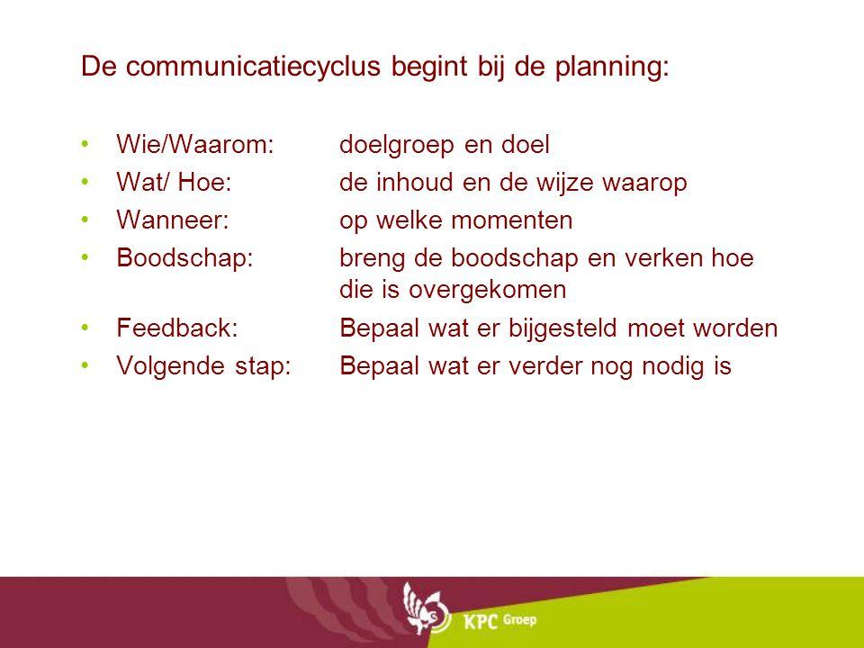 De communicatiecyclus begint bij de planning: Wie/Waarom: doelgroep en doel Wat/ Hoe: de inhoud en de wijze waarop Wanneer: op welke momenten Boodschap:breng de boodschap en verken hoe die is overgekomen Feedback:Bepaal wat er bijgesteld moet worden Volgende stap:Bepaal wat er verder nog nodig is