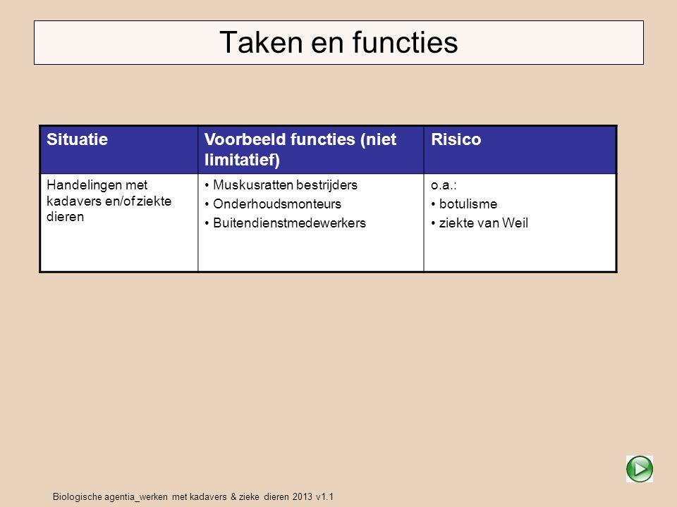 Biologische agentia_werken met kadavers & zieke dieren 2013 v1.1 Taken en functies SituatieVoorbeeld functies (niet limitatief) Risico Handelingen met