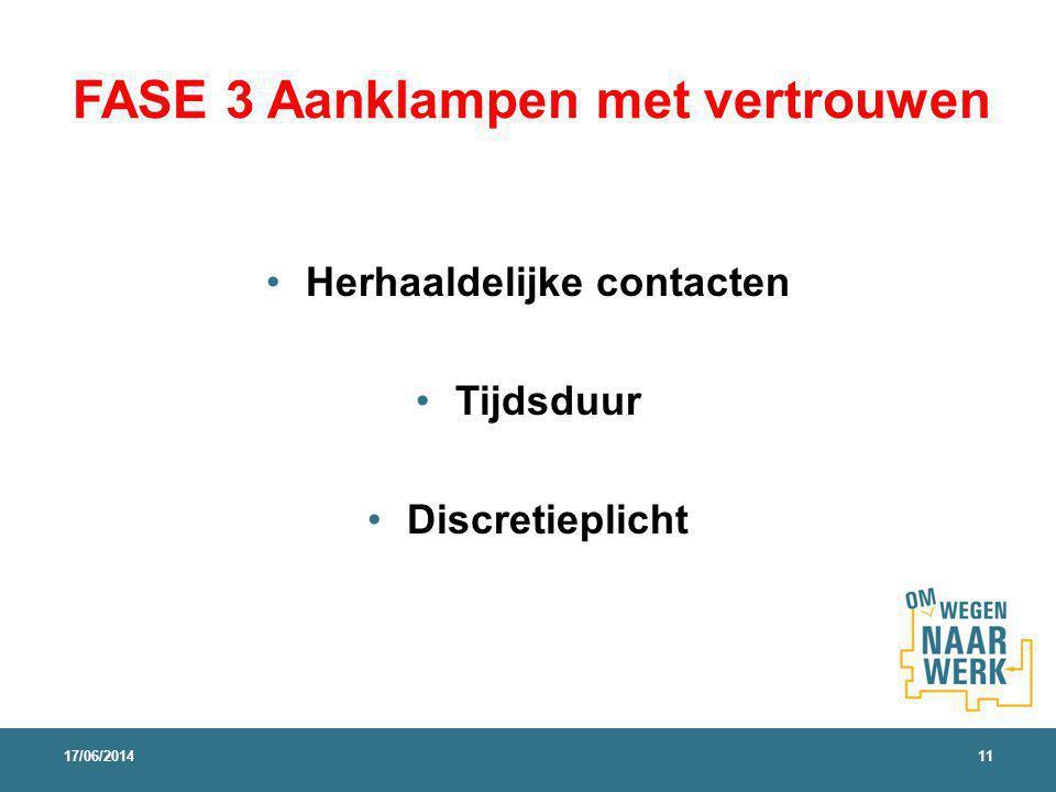 FASE 3 Aanklampen met vertrouwen Herhaaldelijke contacten Tijdsduur Discretieplicht 17/06/201411