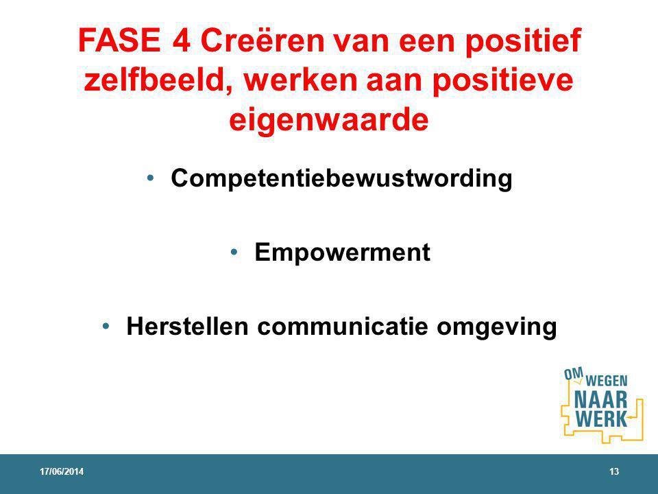 FASE 4 Creëren van een positief zelfbeeld, werken aan positieve eigenwaarde Competentiebewustwording Empowerment Herstellen communicatie omgeving 17/06/201413