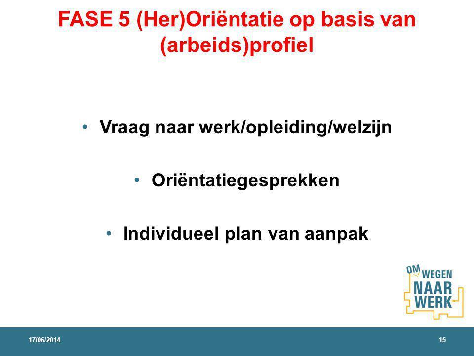 FASE 5 (Her)Oriëntatie op basis van (arbeids)profiel Vraag naar werk/opleiding/welzijn Oriëntatiegesprekken Individueel plan van aanpak 17/06/201415