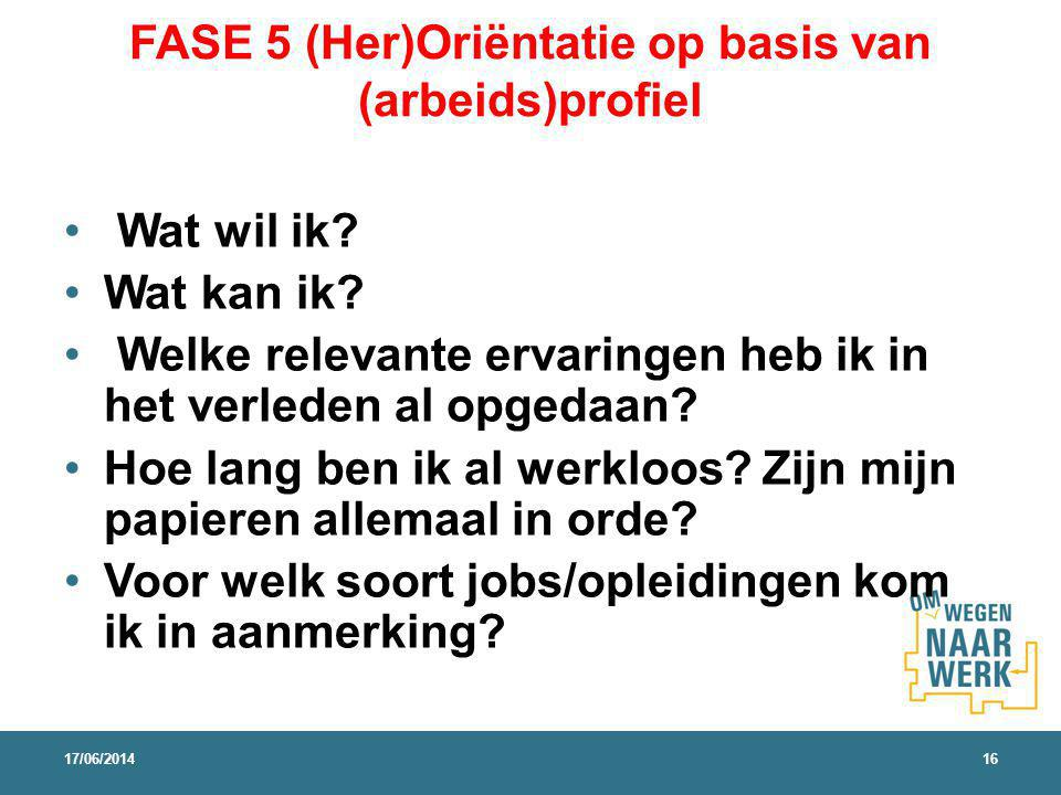 FASE 5 (Her)Oriëntatie op basis van (arbeids)profiel Wat wil ik.