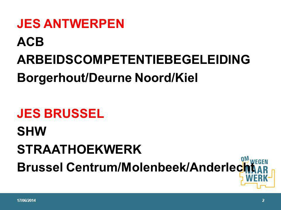 JES ANTWERPEN ACB ARBEIDSCOMPETENTIEBEGELEIDING Borgerhout/Deurne Noord/Kiel JES BRUSSEL SHW STRAATHOEKWERK Brussel Centrum/Molenbeek/Anderlecht 17/06