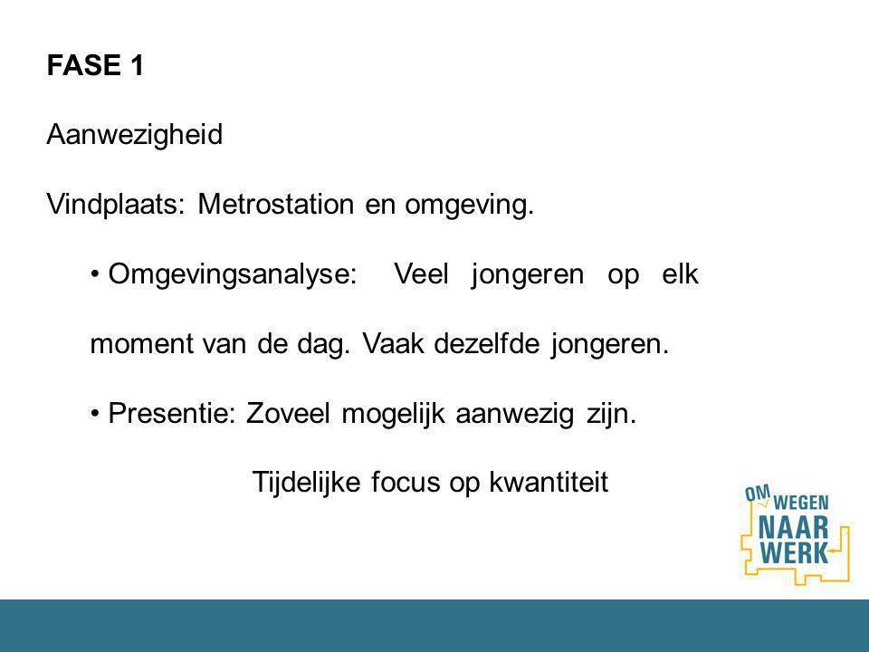 FASE 1 Aanwezigheid Vindplaats: Metrostation en omgeving.