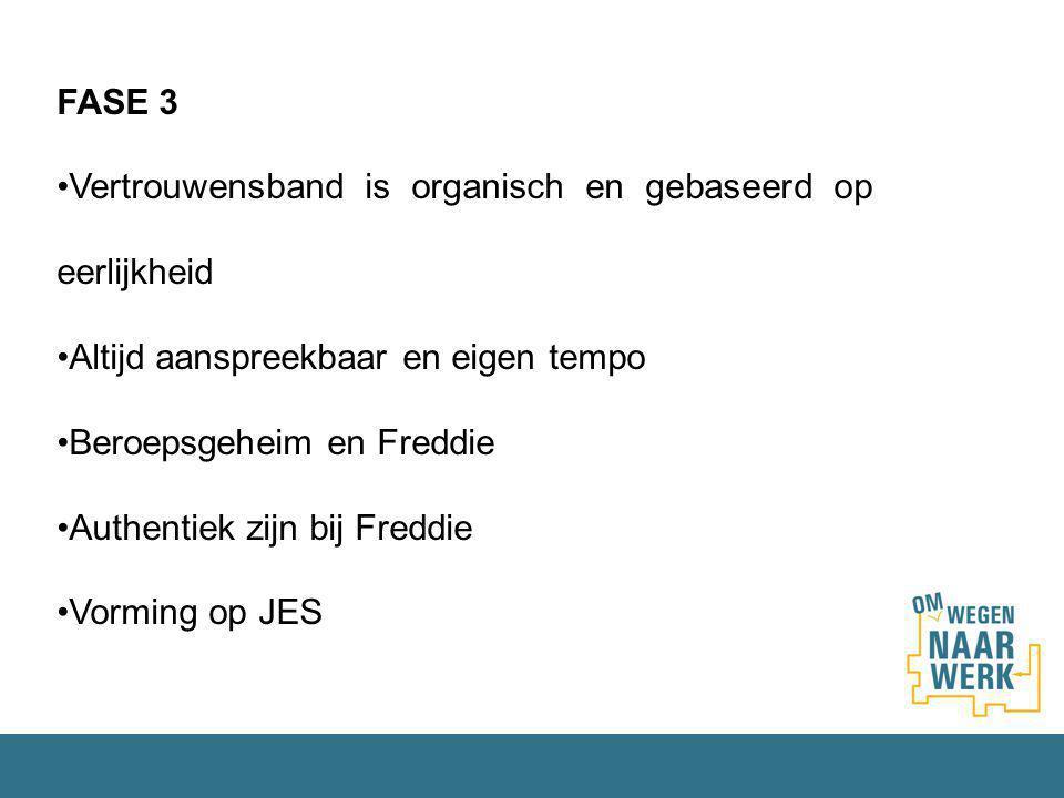 FASE 3 Vertrouwensband is organisch en gebaseerd op eerlijkheid Altijd aanspreekbaar en eigen tempo Beroepsgeheim en Freddie Authentiek zijn bij Fredd