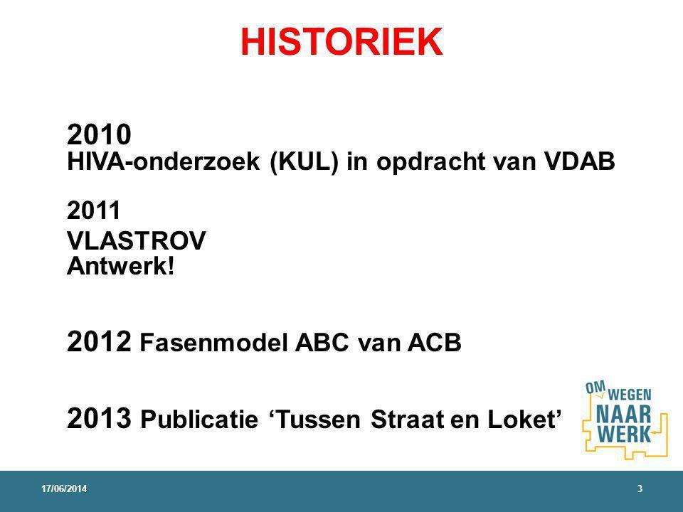 HISTORIEK 2010 HIVA-onderzoek (KUL) in opdracht van VDAB 2011 VLASTROV Antwerk! 2012 Fasenmodel ABC van ACB 2013 Publicatie 'Tussen Straat en Loket' 1
