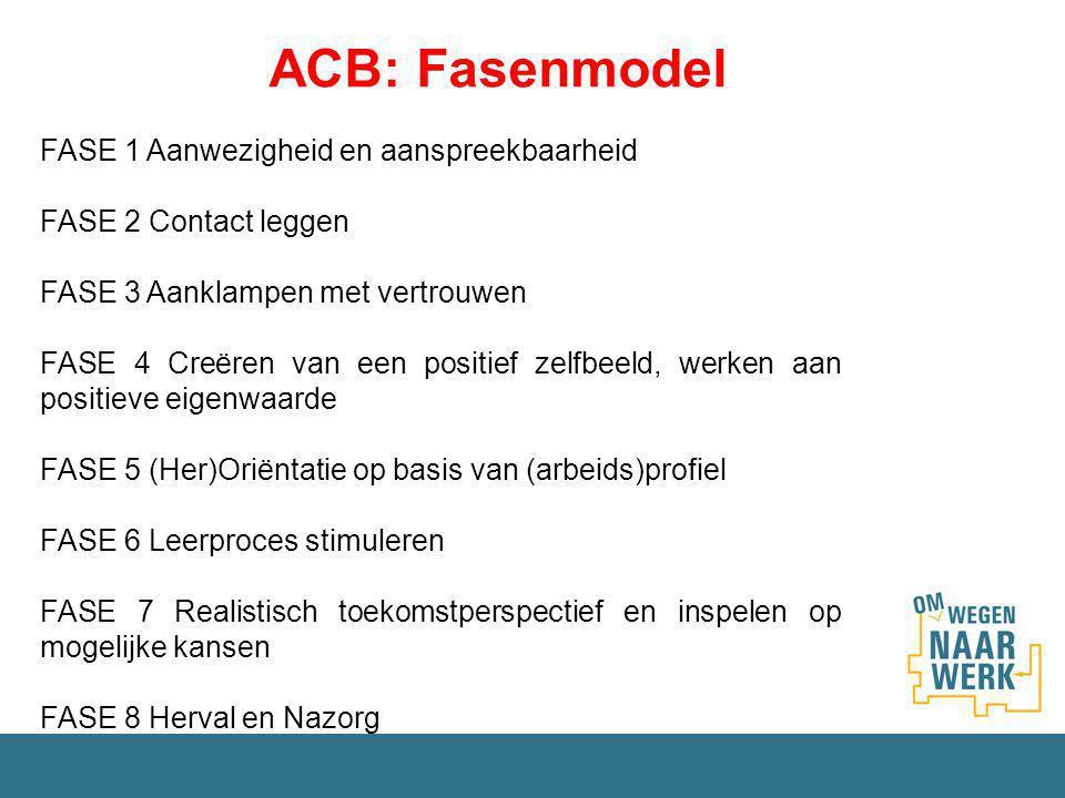 FASE 1 Presentie en aanspreekbaarheid Aanwezigheid Rolbepaling Verkenning Open houding Participatieve observatie 17/06/20147