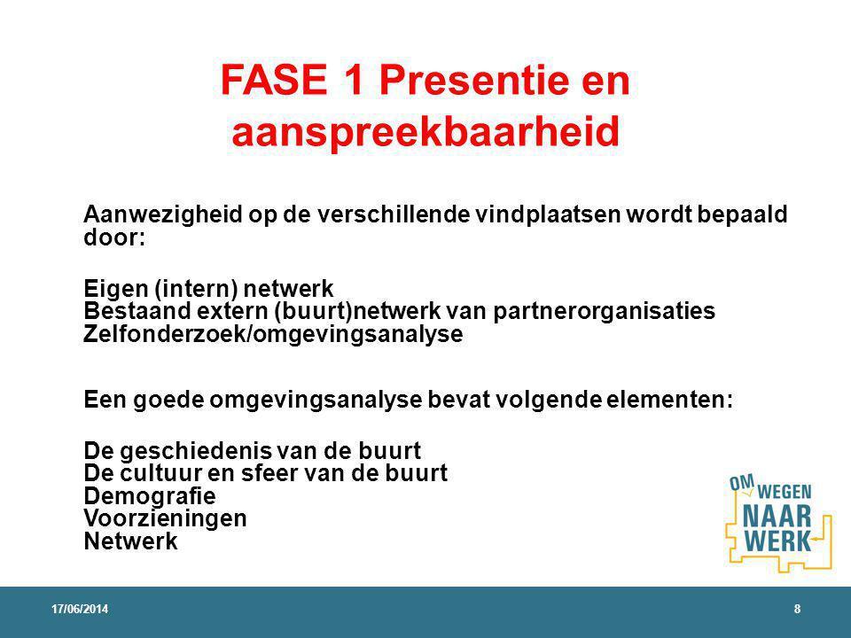 FASE 1 Presentie en aanspreekbaarheid Aanwezigheid op de verschillende vindplaatsen wordt bepaald door: Eigen (intern) netwerk Bestaand extern (buurt)