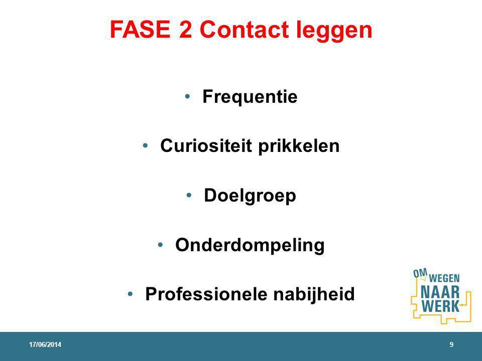 FASE 2 Contact leggen Frequentie Curiositeit prikkelen Doelgroep Onderdompeling Professionele nabijheid 17/06/20149