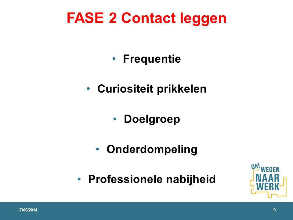 FASE 1 & 2 Zomer 2009 ontmoetingsplek cybercafé Goed connectie leiders Bisthoven Rachid B.