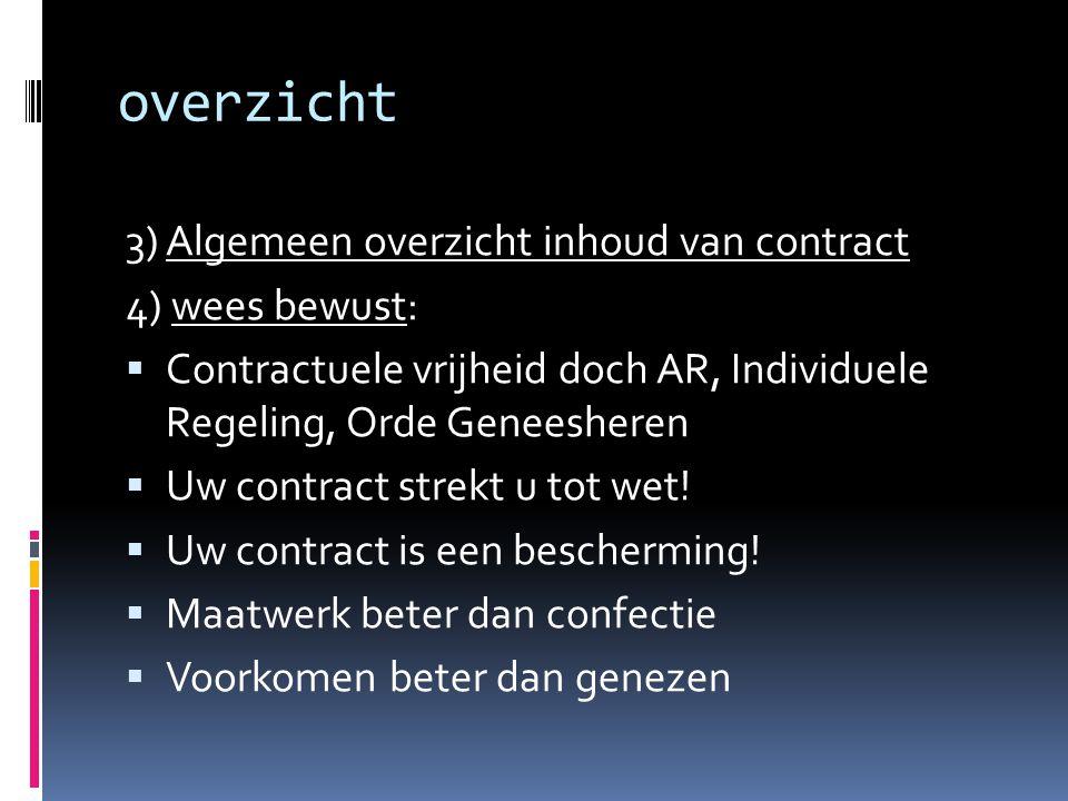 overzicht 3) Algemeen overzicht inhoud van contract 4) wees bewust:  Contractuele vrijheid doch AR, Individuele Regeling, Orde Geneesheren  Uw contract strekt u tot wet.
