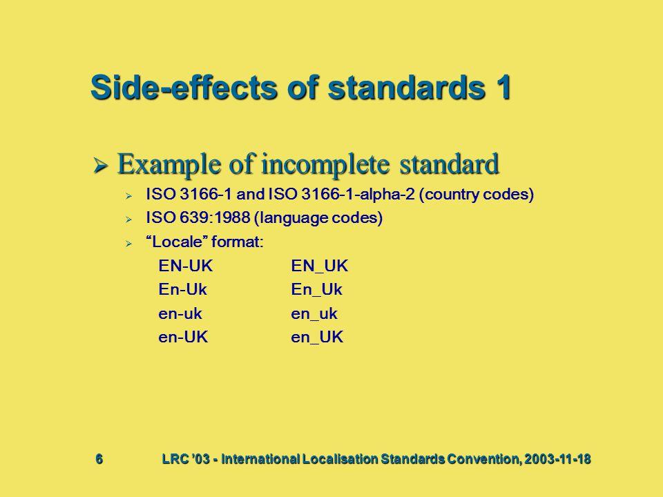 Side-effects of standards 1  Example of incomplete standard   ISO 3166-1 and ISO 3166-1-alpha-2 (country codes)   ISO 639:1988 (language codes)   Locale format: EN-UKEN_UK En-UkEn_Uk en-uken_uk en-UKen_UK Bij deze presentatie vindt waarschijnlijk een discussie plaats waaruit actiepunten voortkomen.