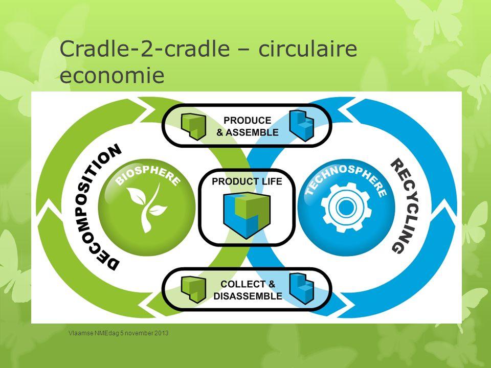 Cradle-2-cradle – circulaire economie Vlaamse NMEdag 5 november 2013