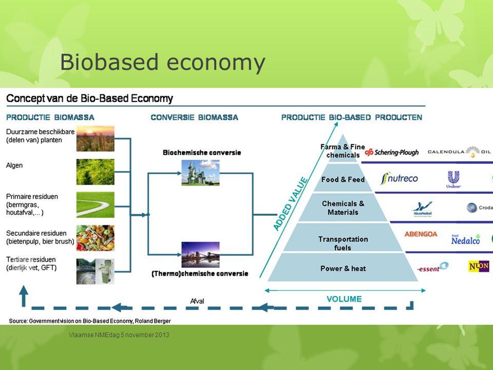Biobased economy  Economie die draait op biomassa i.p.v. fossiele brandstoffen als koolstofhoudende grondstof voor niet- voedsel toepassingen (chemie