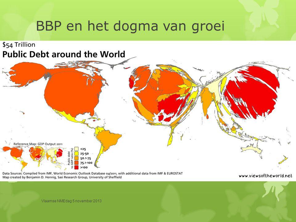 Alternatieve indicatoren Vlaamse NMEdag 5 november 2013 John CobbHerman Daly ISEW: Index of Sustainable Economic Welfare