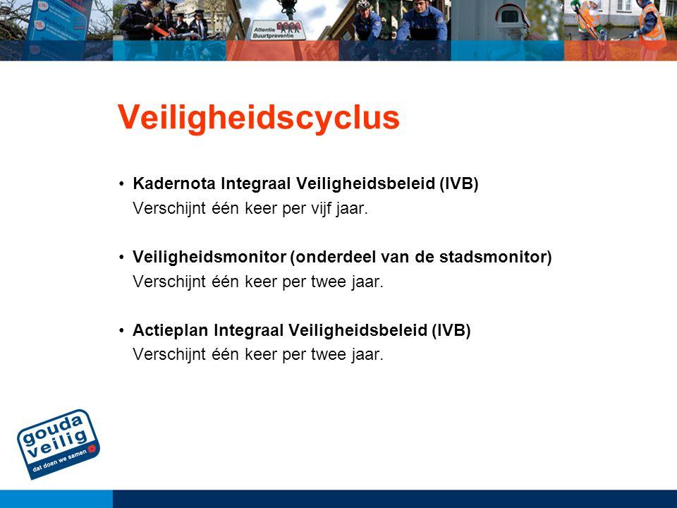 Veiligheidscyclus Kadernota Integraal Veiligheidsbeleid (IVB) Verschijnt één keer per vijf jaar. Veiligheidsmonitor (onderdeel van de stadsmonitor) Ve