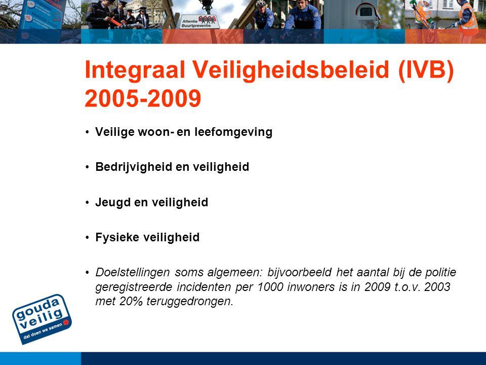 Integraal Veiligheidsbeleid (IVB) 2005-2009 Veilige woon- en leefomgeving Bedrijvigheid en veiligheid Jeugd en veiligheid Fysieke veiligheid Doelstell