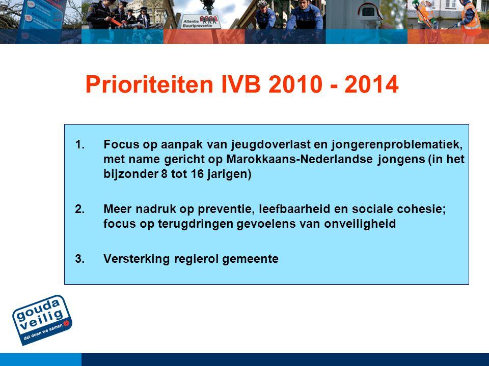 Prioriteiten IVB 2010 - 2014 1.Focus op aanpak van jeugdoverlast en jongerenproblematiek, met name gericht op Marokkaans-Nederlandse jongens (in het b