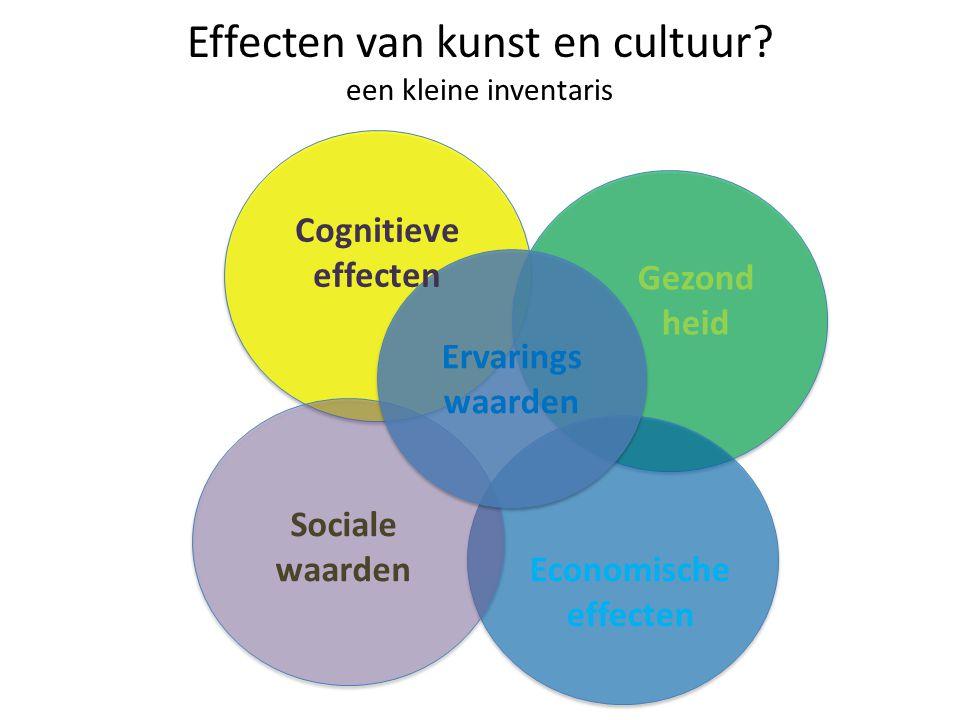 Effecten van kunst en cultuur? een kleine inventaris Ervarings waarden Gezond heid Economische effecten Sociale waarden Cognitieve effecten