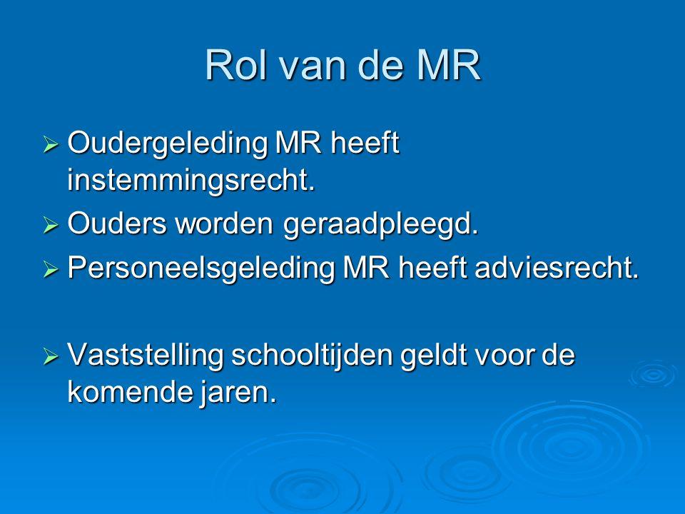 Rol van de MR  Oudergeleding MR heeft instemmingsrecht.  Ouders worden geraadpleegd.  Personeelsgeleding MR heeft adviesrecht.  Vaststelling schoo