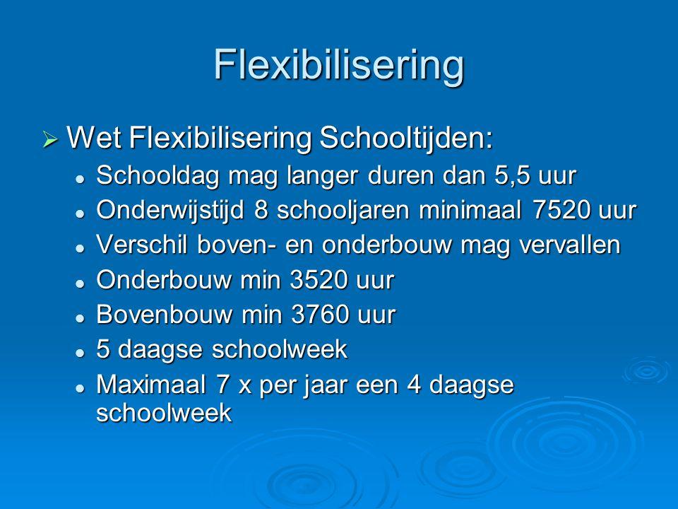 Flexibilisering  Wet Flexibilisering Schooltijden: Schooldag mag langer duren dan 5,5 uur Schooldag mag langer duren dan 5,5 uur Onderwijstijd 8 scho
