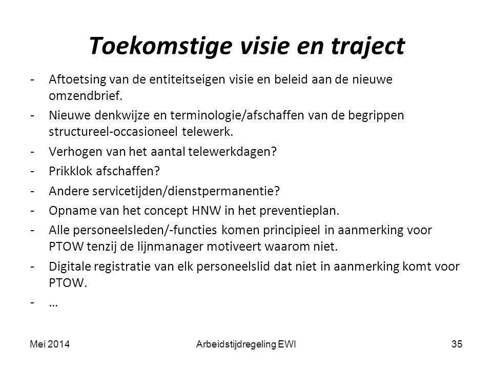 Toekomstige visie en traject -Aftoetsing van de entiteitseigen visie en beleid aan de nieuwe omzendbrief. -Nieuwe denkwijze en terminologie/afschaffen