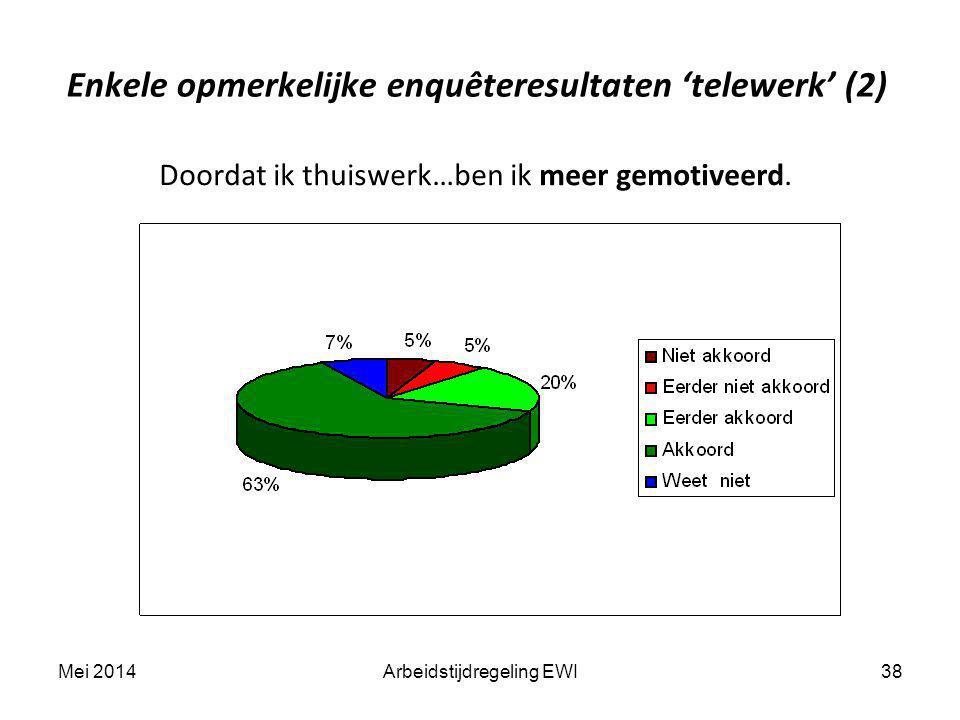 Enkele opmerkelijke enquêteresultaten 'telewerk' (2) Doordat ik thuiswerk…ben ik meer gemotiveerd. Mei 201438Arbeidstijdregeling EWI