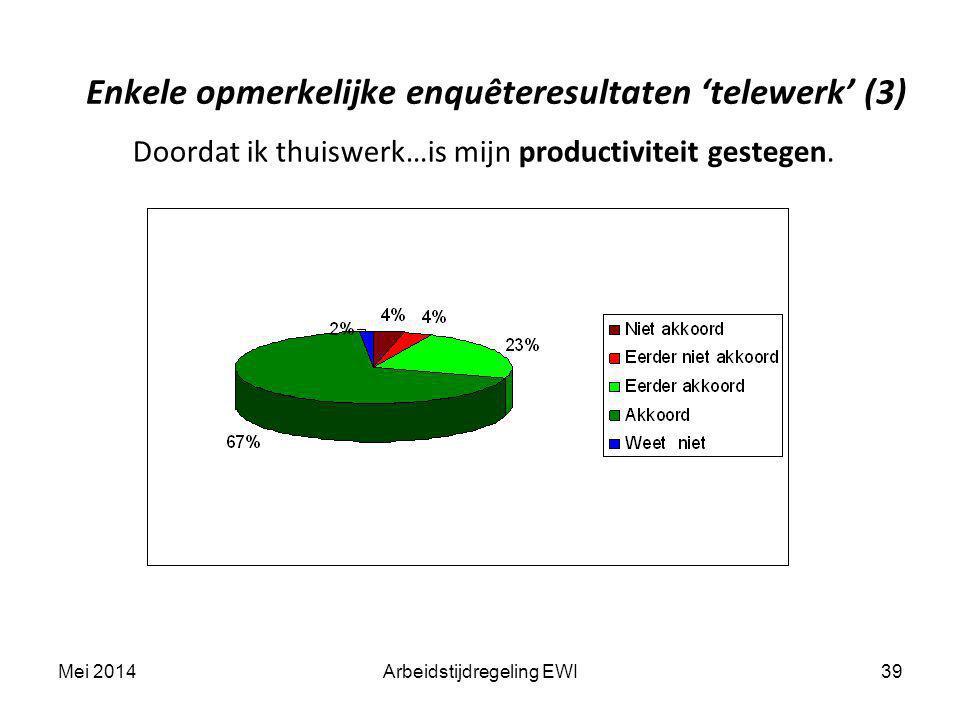 Enkele opmerkelijke enquêteresultaten 'telewerk' (3) Doordat ik thuiswerk…is mijn productiviteit gestegen. Mei 2014Arbeidstijdregeling EWI39
