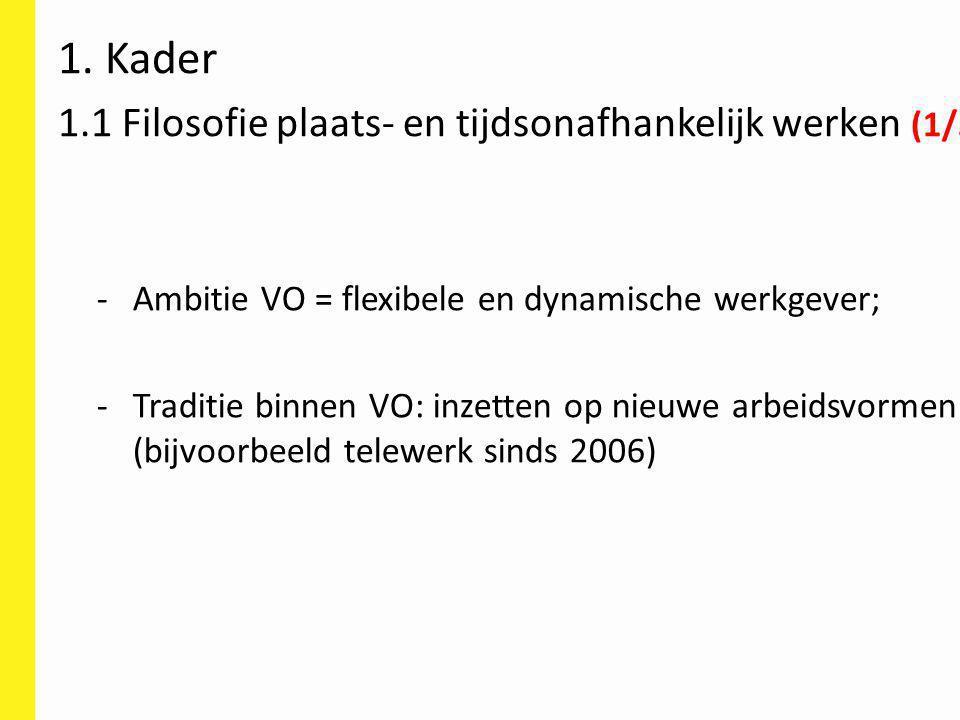 1. Kader 1.1 Filosofie plaats- en tijdsonafhankelijk werken (1/5) -Ambitie VO = flexibele en dynamische werkgever; -Traditie binnen VO: inzetten op ni