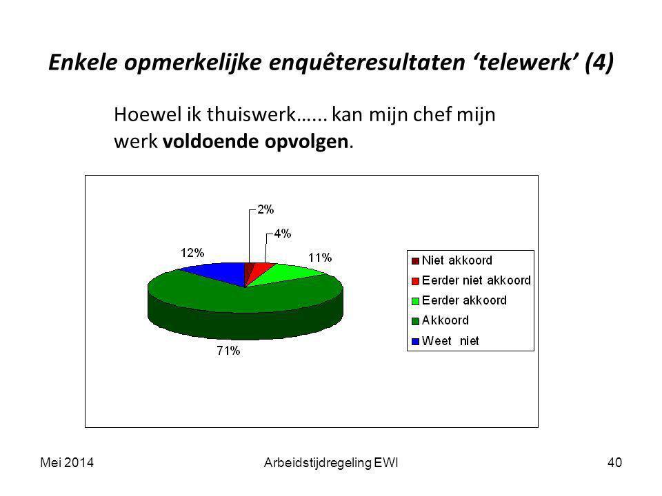 Enkele opmerkelijke enquêteresultaten 'telewerk' (4) Hoewel ik thuiswerk…... kan mijn chef mijn werk voldoende opvolgen. Mei 201440Arbeidstijdregeling