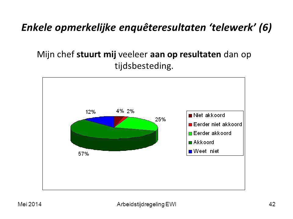 Enkele opmerkelijke enquêteresultaten 'telewerk' (6) Mijn chef stuurt mij veeleer aan op resultaten dan op tijdsbesteding. Mei 2014Arbeidstijdregeling