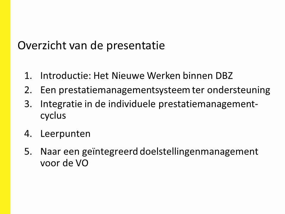Overzicht van de presentatie 1.Introductie: Het Nieuwe Werken binnen DBZ 2.Een prestatiemanagementsysteem ter ondersteuning 3.Integratie in de individ