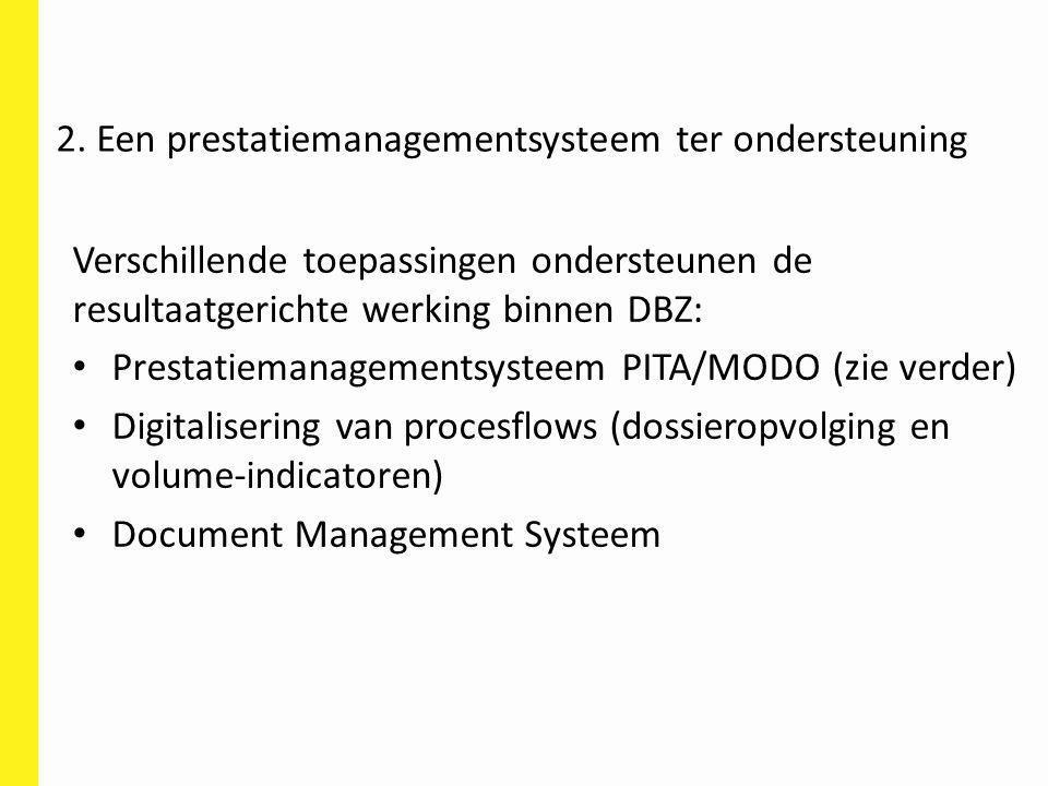 Verschillende toepassingen ondersteunen de resultaatgerichte werking binnen DBZ: Prestatiemanagementsysteem PITA/MODO (zie verder) Digitalisering van