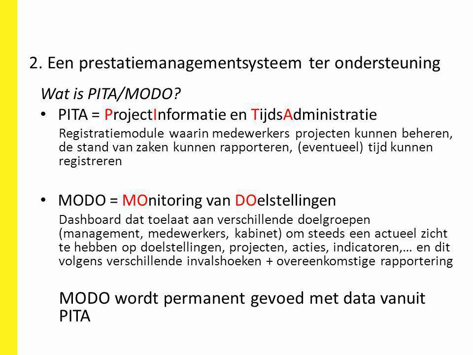 Wat is PITA/MODO? PITA = ProjectInformatie en TijdsAdministratie Registratiemodule waarin medewerkers projecten kunnen beheren, de stand van zaken kun