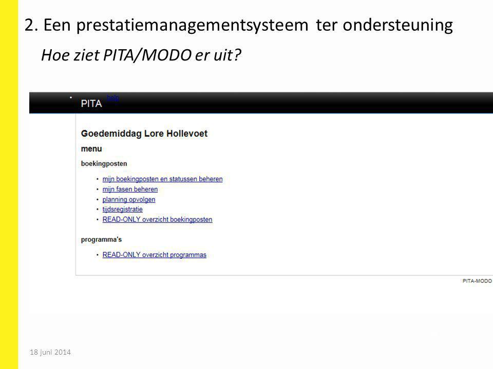 18 juni 2014 59 2. Een prestatiemanagementsysteem ter ondersteuning Hoe ziet PITA/MODO er uit?