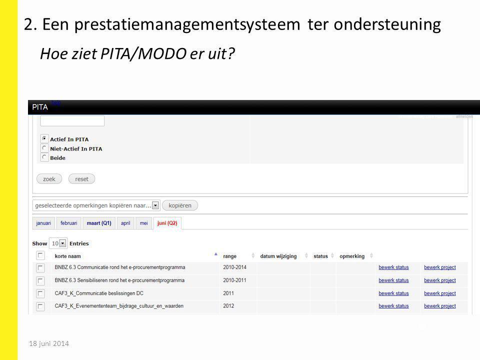 18 juni 2014 60 2. Een prestatiemanagementsysteem ter ondersteuning Hoe ziet PITA/MODO er uit?