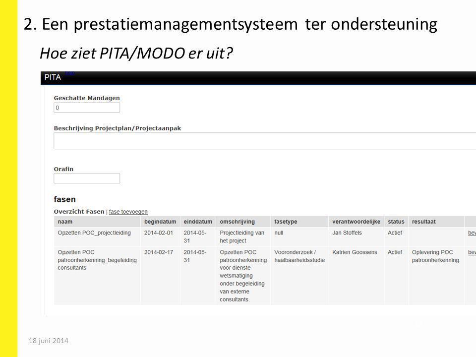 18 juni 2014 63 2. Een prestatiemanagementsysteem ter ondersteuning Hoe ziet PITA/MODO er uit?