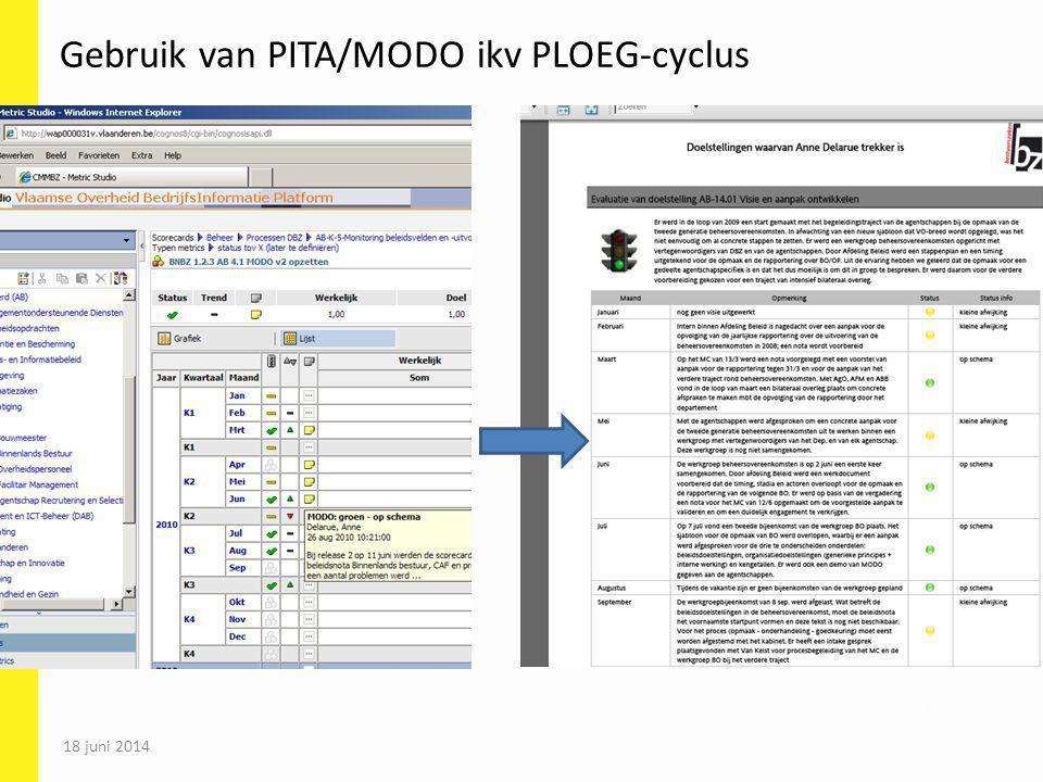 18 juni 2014 73 Gebruik van PITA/MODO ikv PLOEG-cyclus