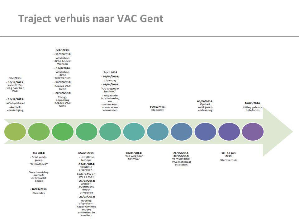 Traject verhuis naar VAC Gent 81