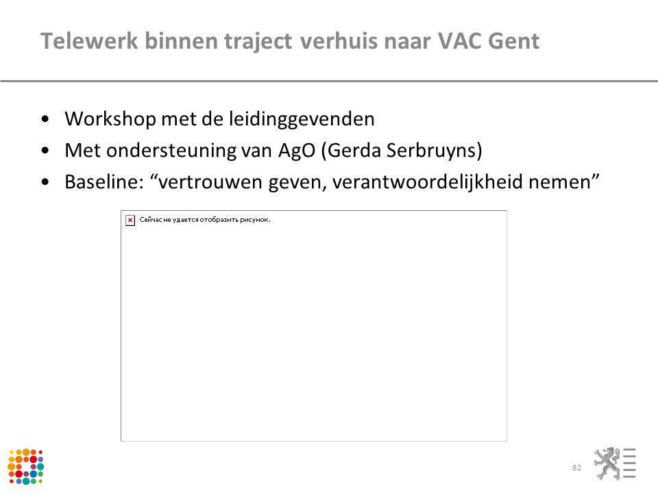 """Telewerk binnen traject verhuis naar VAC Gent Workshop met de leidinggevenden Met ondersteuning van AgO (Gerda Serbruyns) Baseline: """"vertrouwen geven,"""