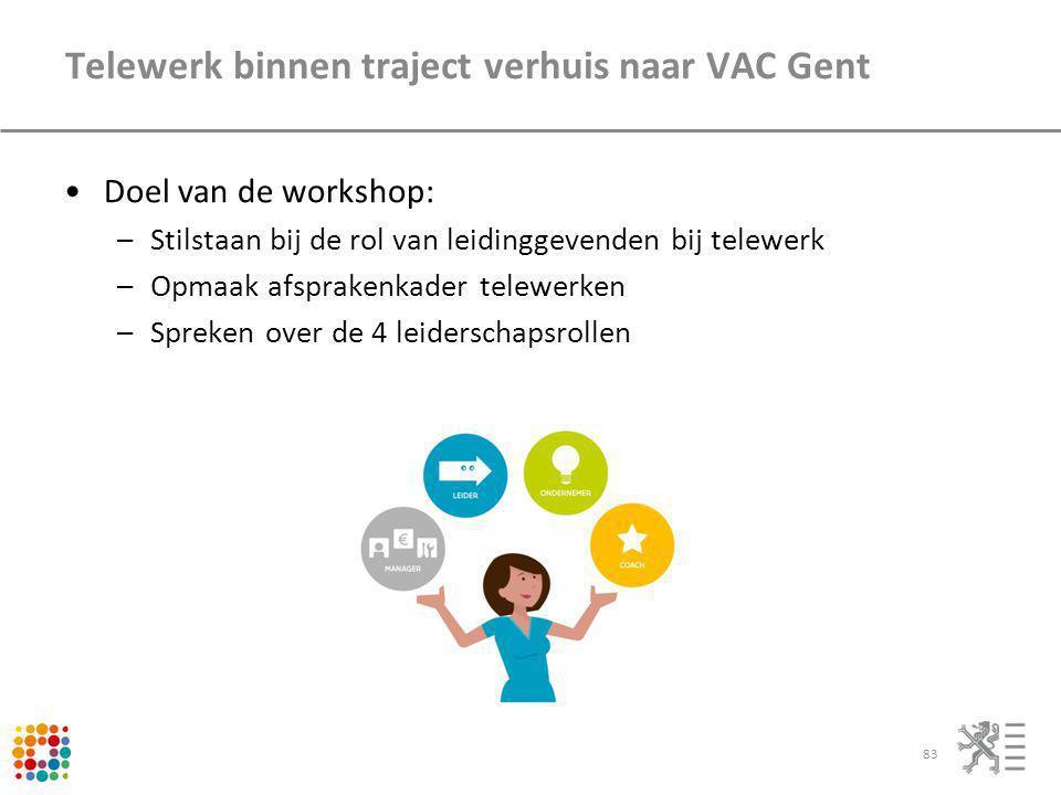 Telewerk binnen traject verhuis naar VAC Gent Doel van de workshop: –Stilstaan bij de rol van leidinggevenden bij telewerk –Opmaak afsprakenkader tele