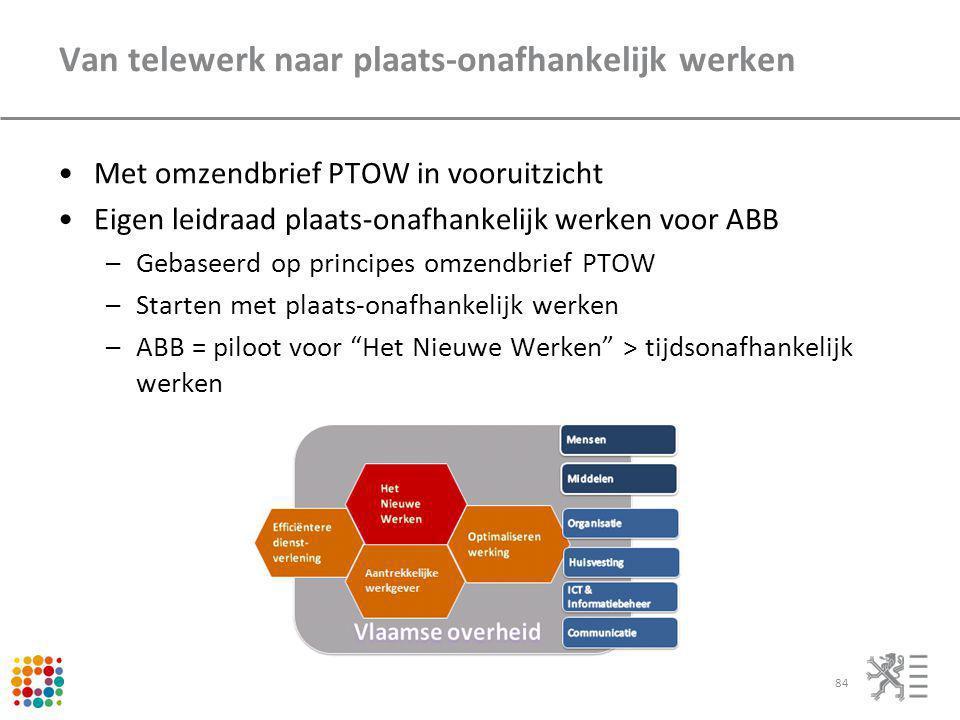 Van telewerk naar plaats-onafhankelijk werken Met omzendbrief PTOW in vooruitzicht Eigen leidraad plaats-onafhankelijk werken voor ABB –Gebaseerd op p