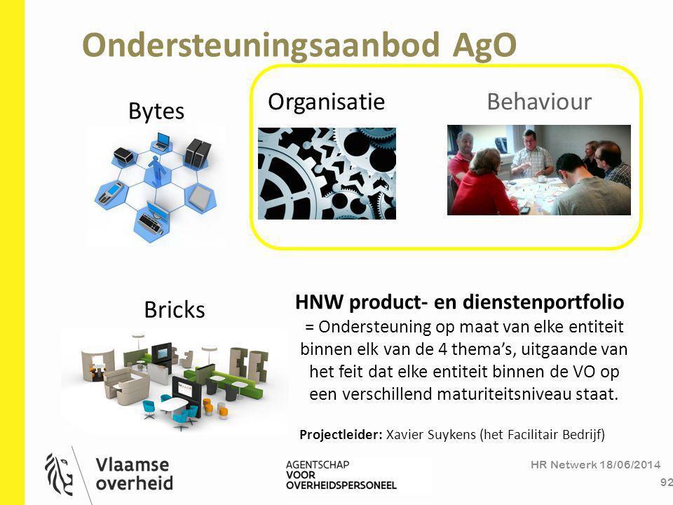 Behaviour Ondersteuningsaanbod AgO HR Netwerk 18/06/2014 92 Bytes Bricks Organisatie = Ondersteuning op maat van elke entiteit binnen elk van de 4 the