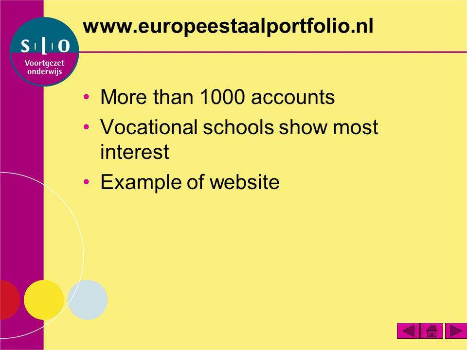 www.europeestaalportfolio.nl More than 1000 accounts Vocational schools show most interest Example of website