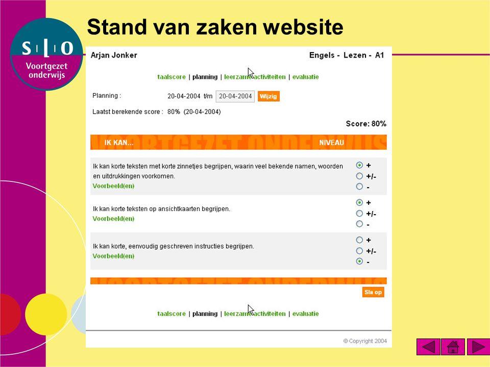 Stand van zaken website